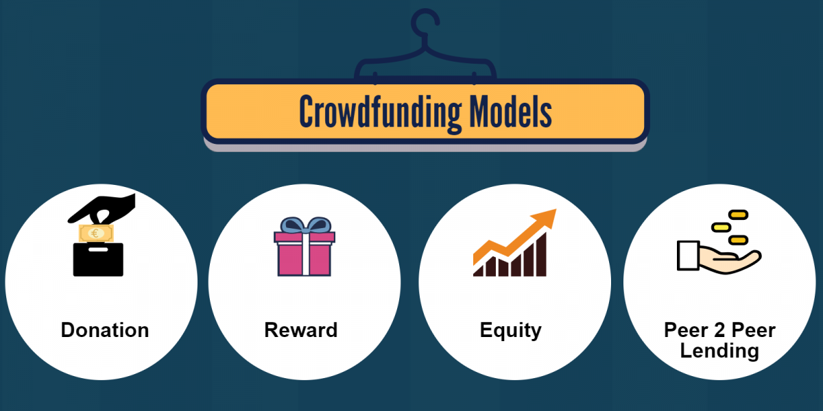 whats crowd funding By youngro lee what is crowdfunding the simple answer: crowdfunding is where people pool their money online to fund a project or cause but crowdfunding often means different things to different people.
